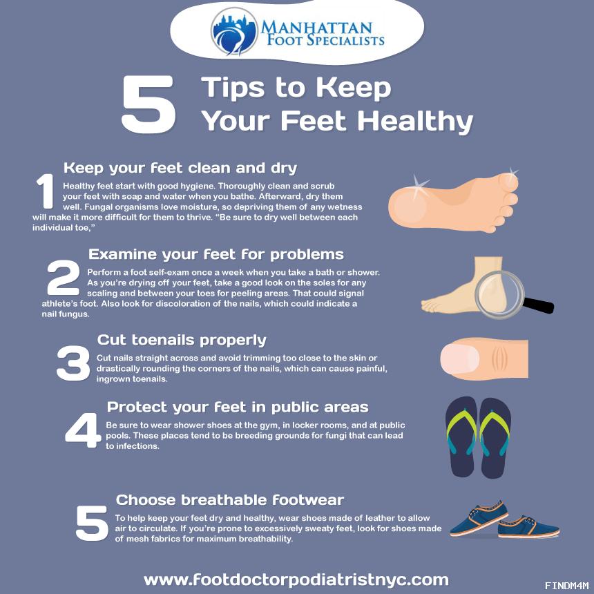 Manhattan Foot Specialists (Union Square)