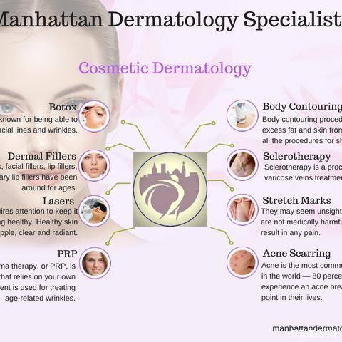 Manhattan Dermatology Specialists (Upper East Side)