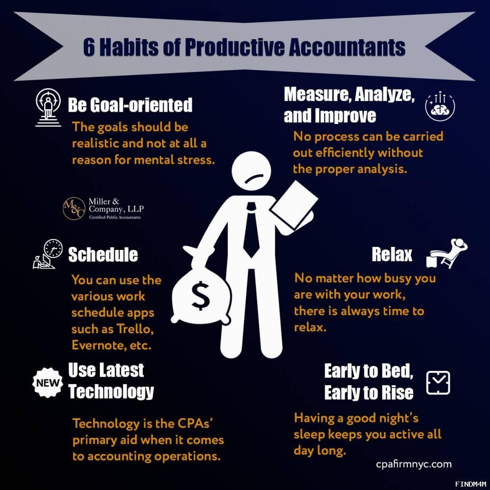 Accountant NY
